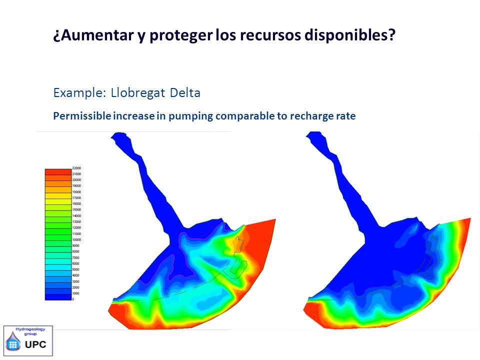 ¿Aumentar y proteger los recursos disponibles? Example: Llobregat Delta Permissible increase in pumping comparable to recharge rate