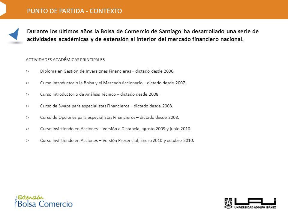 Durante los últimos años la Bolsa de Comercio de Santiago ha desarrollado una serie de actividades académicas y de extensión al interior del mercado financiero nacional.