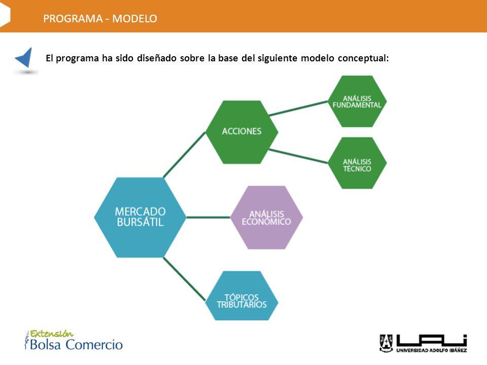 El programa ha sido diseñado sobre la base del siguiente modelo conceptual: PROGRAMA - MODELO