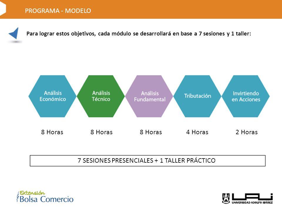 Para lograr estos objetivos, cada módulo se desarrollará en base a 7 sesiones y 1 taller: PROGRAMA - MODELO 8 Horas 4 Horas 2 Horas 7 SESIONES PRESENCIALES + 1 TALLER PRÁCTICO