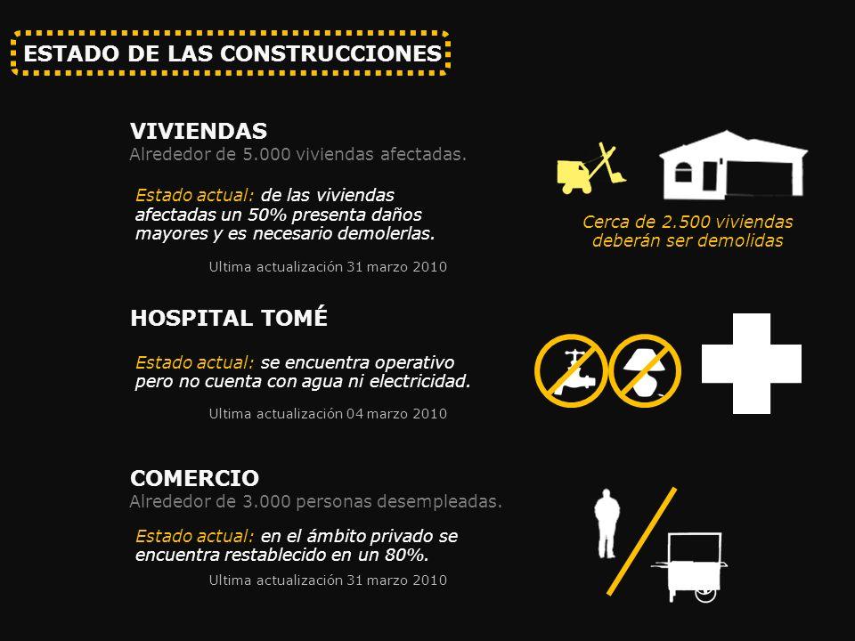 ESTADO DE LAS CONSTRUCCIONES VIVIENDAS Alrededor de 5.000 viviendas afectadas.