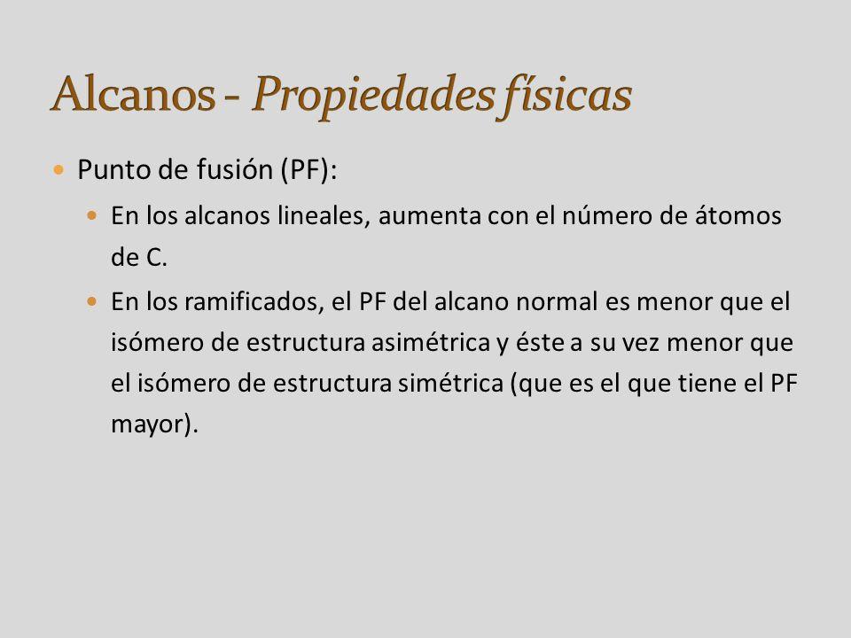 Punto de fusión (PF): En los alcanos lineales, aumenta con el número de átomos de C.