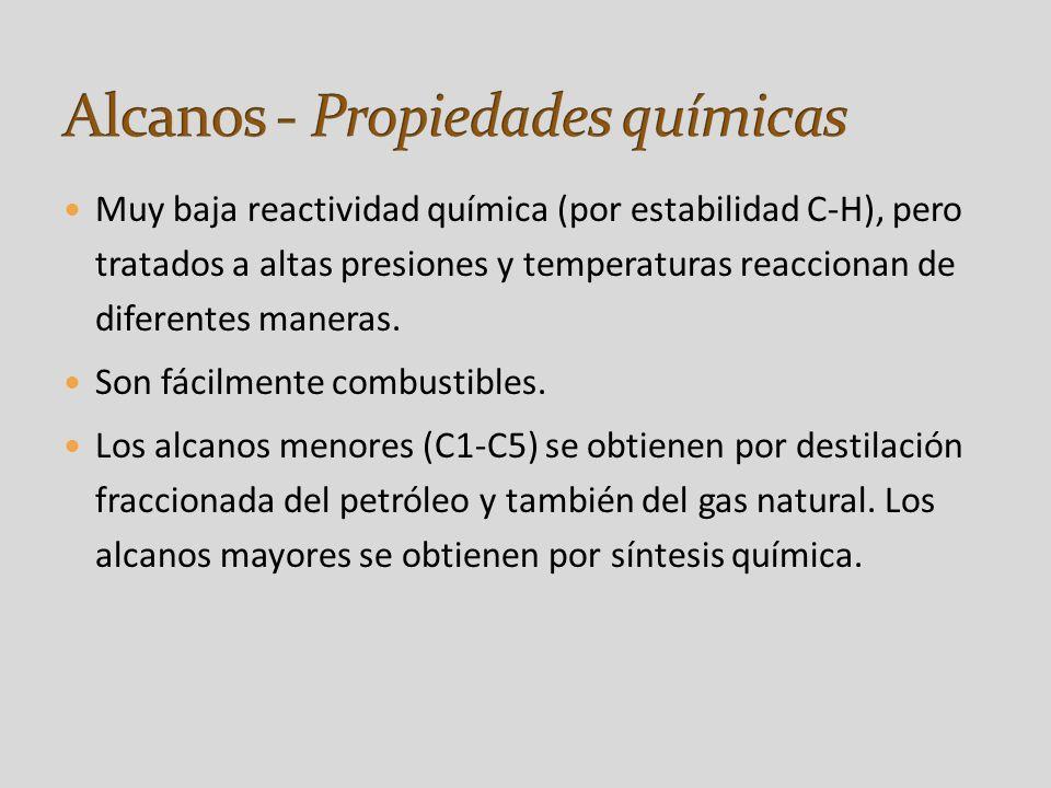 Muy baja reactividad química (por estabilidad C-H), pero tratados a altas presiones y temperaturas reaccionan de diferentes maneras.