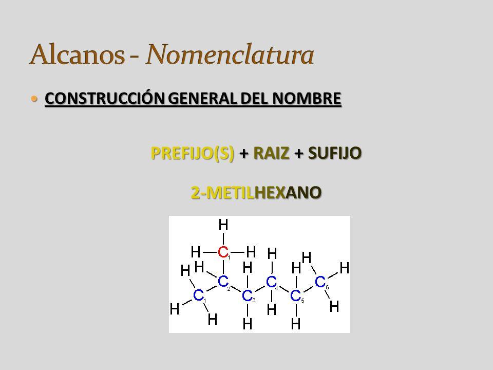 CONSTRUCCIÓN GENERAL DEL NOMBRE CONSTRUCCIÓN GENERAL DEL NOMBRE PREFIJO(S) + RAIZ + SUFIJO 2-METILHEXANO