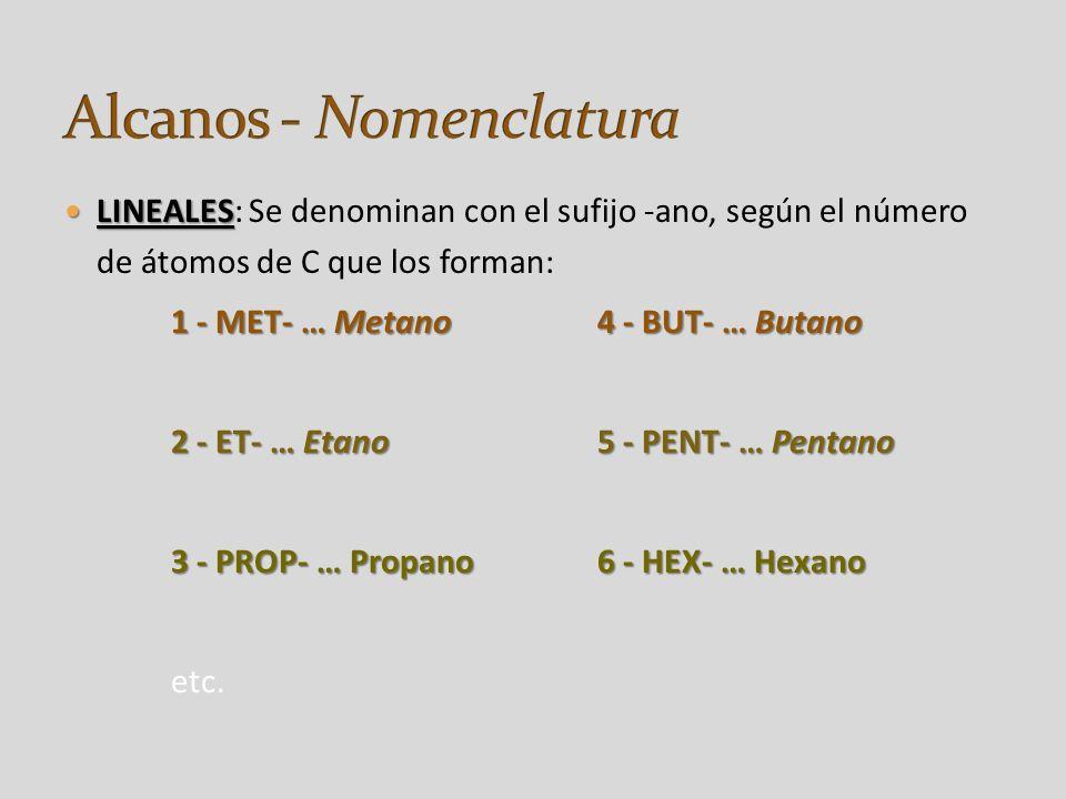LINEALES LINEALES: Se denominan con el sufijo -ano, según el número de átomos de C que los forman: 1 - MET- … Metano4 - BUT- … Butano 2 - ET- … Etano5 - PENT- … Pentano 3 - PROP- … Propano6 - HEX- … Hexano etc.
