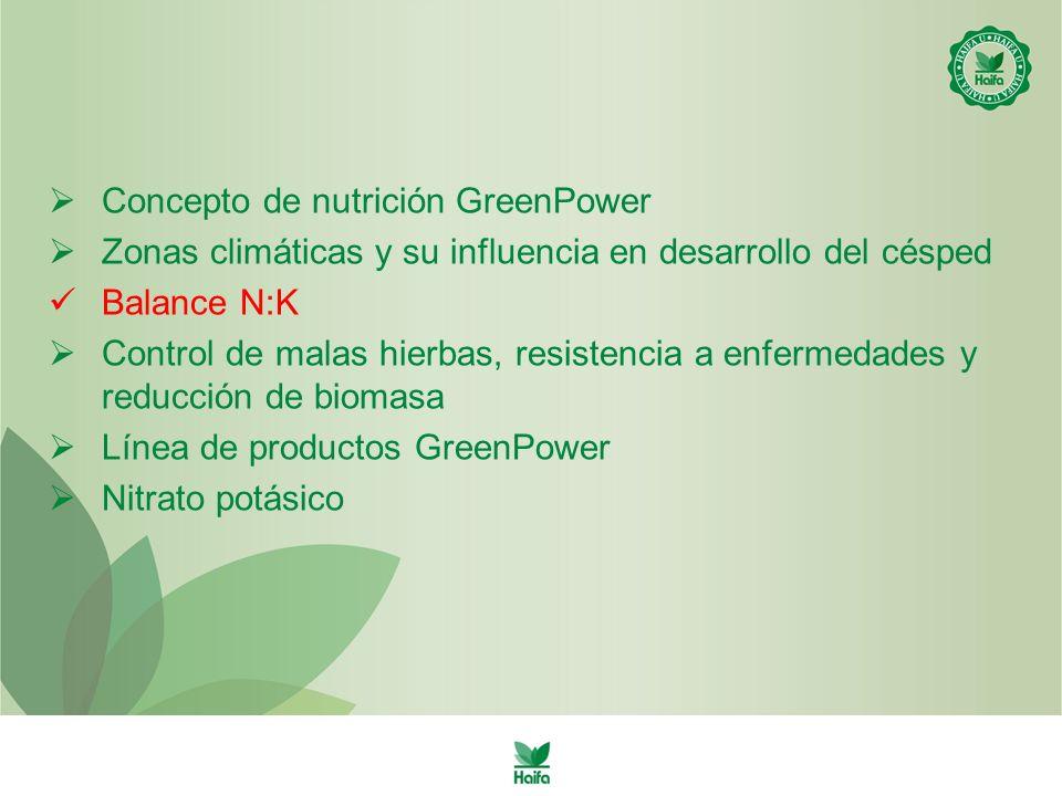 Concepto de nutrición GreenPower Zonas climáticas y su influencia en desarrollo del césped Balance N:K Control de malas hierbas, resistencia a enfermedades y reducción de biomasa Línea de productos GreenPower Nitrato potásico