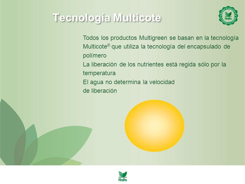 Tecnología Multicote Todos los productos Multigreen se basan en la tecnología Multicote ® que utiliza la tecnología del encapsulado de polímero La liberación de los nutrientes está regida sólo por la temperatura El agua no determina la velocidad de liberación