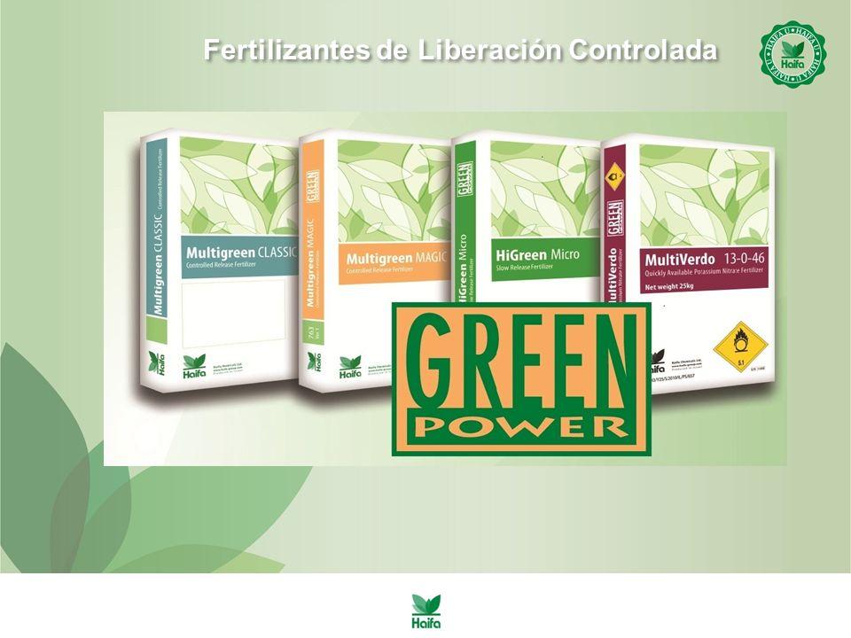 Fertilizantes de Liberación Controlada