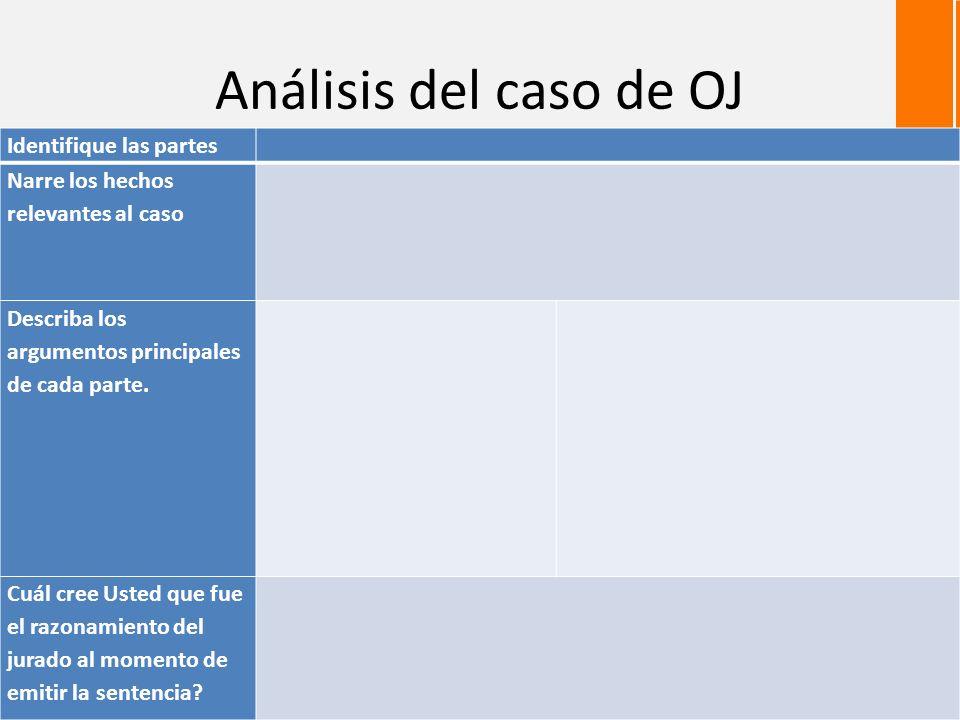 Análisis del caso de OJ Identifique las partes Narre los hechos relevantes al caso Describa los argumentos principales de cada parte.