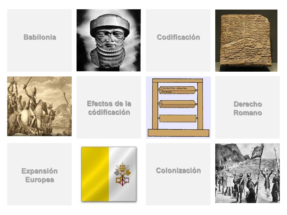 Colonización Codificación Babilonia Efectos de la códificación Derecho Romano Expansión Europea