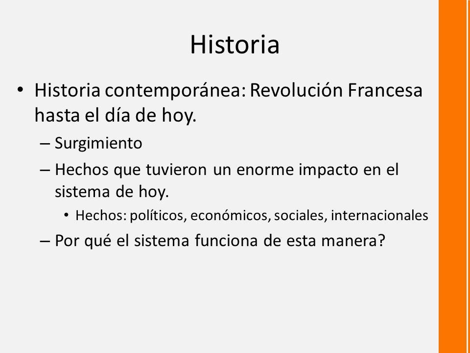 Historia Historia contemporánea: Revolución Francesa hasta el día de hoy.