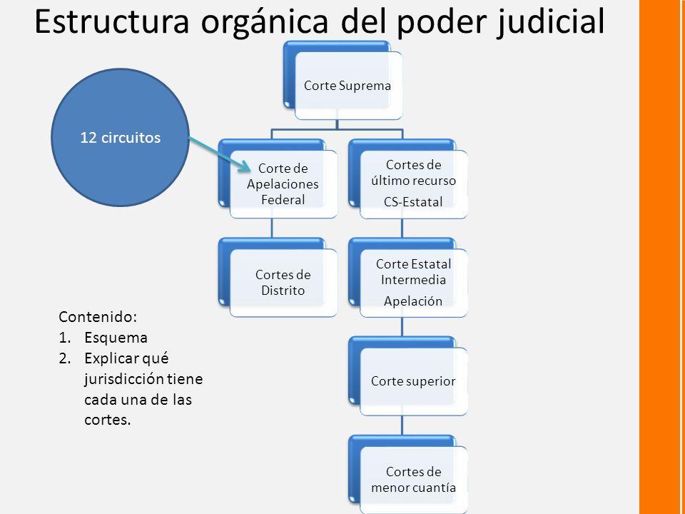 Fuentes del Derecho La ley Los reglamentos La costumbre Los principios generales del Derecho La jurisprudencia Los tratados internacionales La doctrina Cuál es la fuente principal.