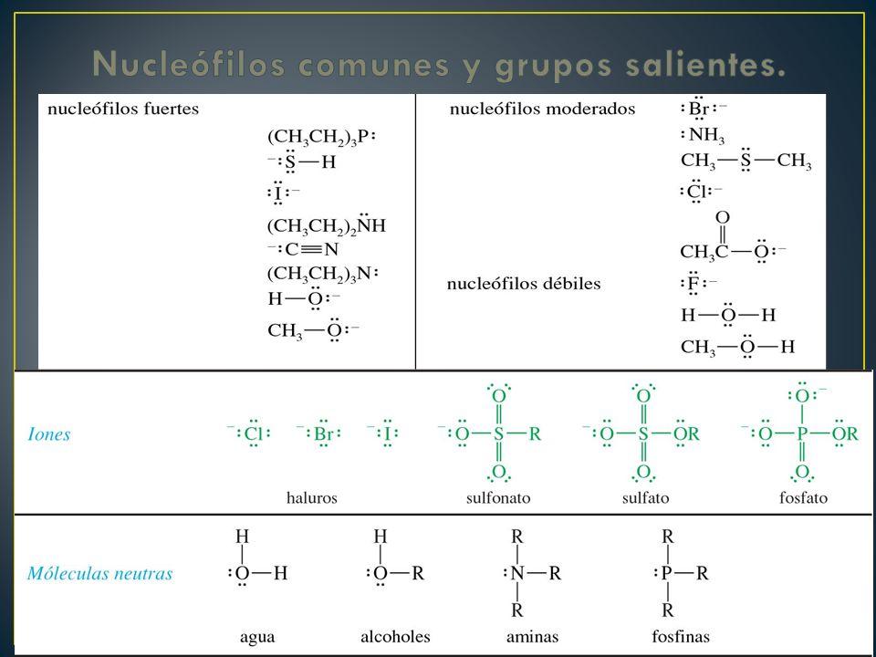 Este tipo de sustitución se denomina reacción S N 1 o unimolecular quiere decir que sólo una molécula está implicada en el estado de transición del paso limitante de la velocidad de reacción.
