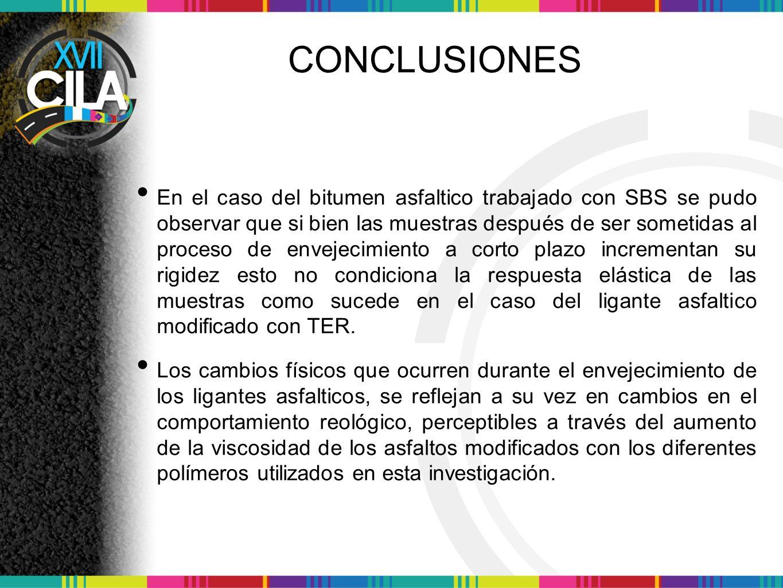 CONCLUSIONES En el caso del bitumen asfaltico trabajado con SBS se pudo observar que si bien las muestras después de ser sometidas al proceso de envej
