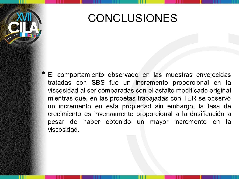 CONCLUSIONES El comportamiento observado en las muestras envejecidas tratadas con SBS fue un incremento proporcional en la viscosidad al ser comparada