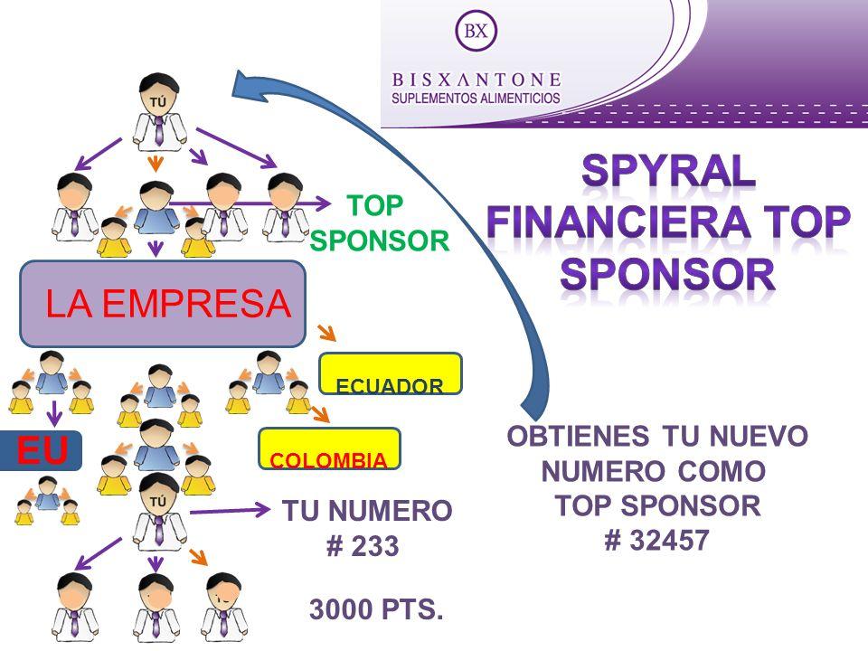 LA EMPRESA TOP SPONSOR TU NUMERO # 233 OBTIENES TU NUEVO NUMERO COMO TOP SPONSOR # 32457 COLOMBIA EU ECUADOR 3000 PTS.