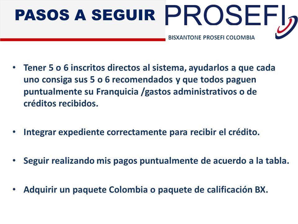 BISXANTONE PROSEFI COLOMBIA PASOS A SEGUIR Tener 5 o 6 inscritos directos al sistema, ayudarlos a que cada uno consiga sus 5 o 6 recomendados y que to