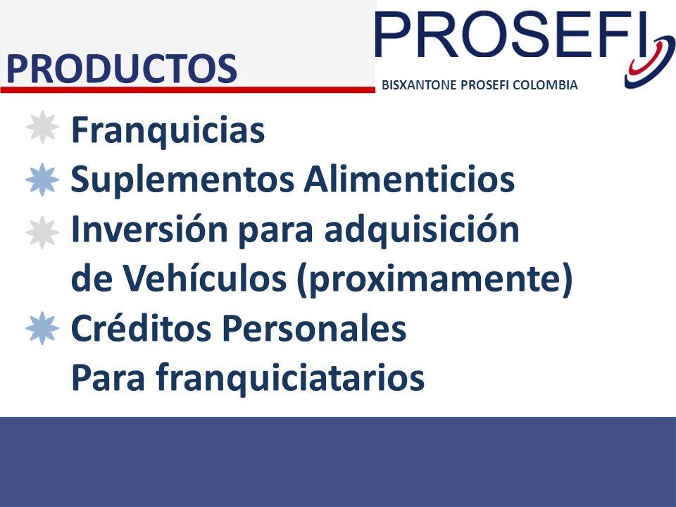 Franquicias Suplementos Alimenticios Inversión para adquisición de Vehículos (proximamente) Créditos Personales Para franquiciatarios BISXANTONE PROSE