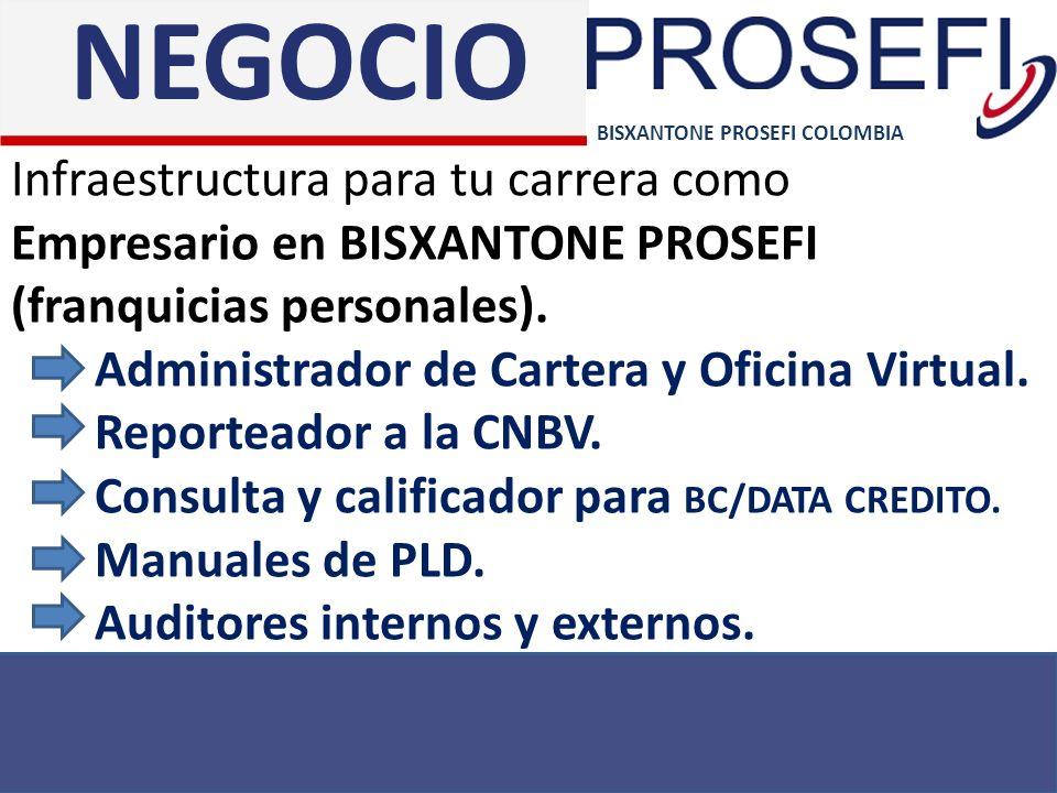 BISXANTONE PROSEFI COLOMBIA NEGOCIO Infraestructura para tu carrera como Empresario en BISXANTONE PROSEFI (franquicias personales). Administrador de C