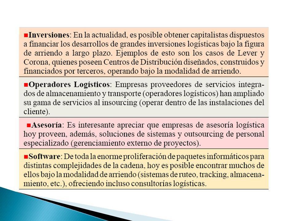 Fifth-party logistics (5PL) – Fue desarrollado para servir el mercado del E-business (comercio electrónico), integrando los 3PL y los 4PL y promoviendo el encuentro entre prestadores de servicios logísticos (PSL) y sus potenciales clientes.
