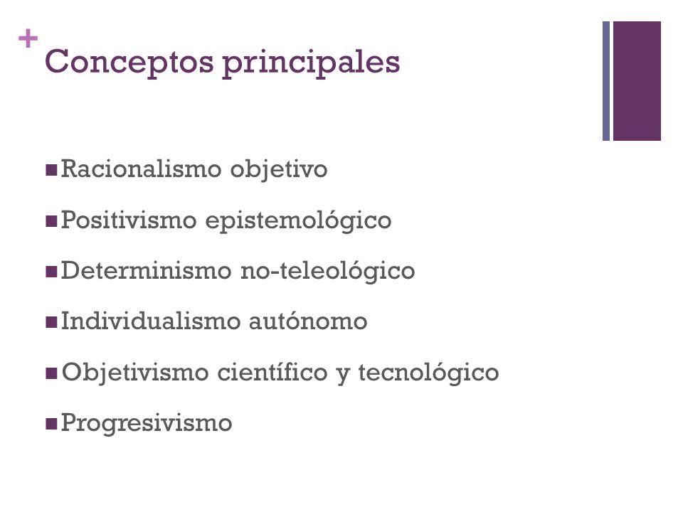 + Conceptos principales Racionalismo objetivo Positivismo epistemológico Determinismo no-teleológico Individualismo autónomo Objetivismo científico y
