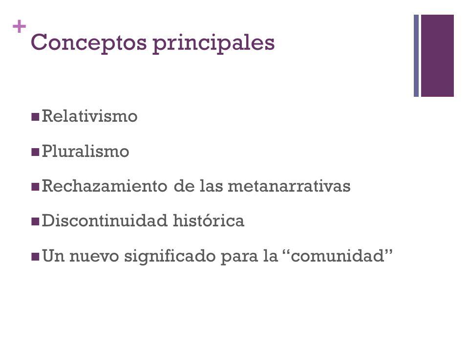 + Conceptos principales Relativismo Pluralismo Rechazamiento de las metanarrativas Discontinuidad histórica Un nuevo significado para la comunidad