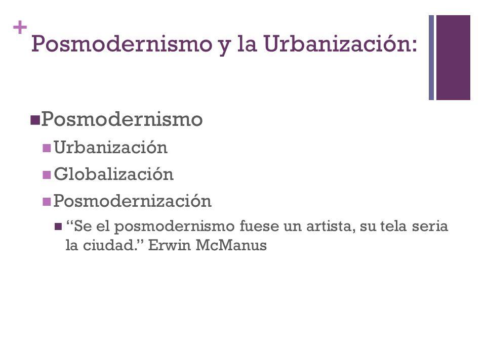 + Posmodernismo Urbanización Globalización Posmodernización Se el posmodernismo fuese un artista, su tela seria la ciudad. Erwin McManus Posmodernismo