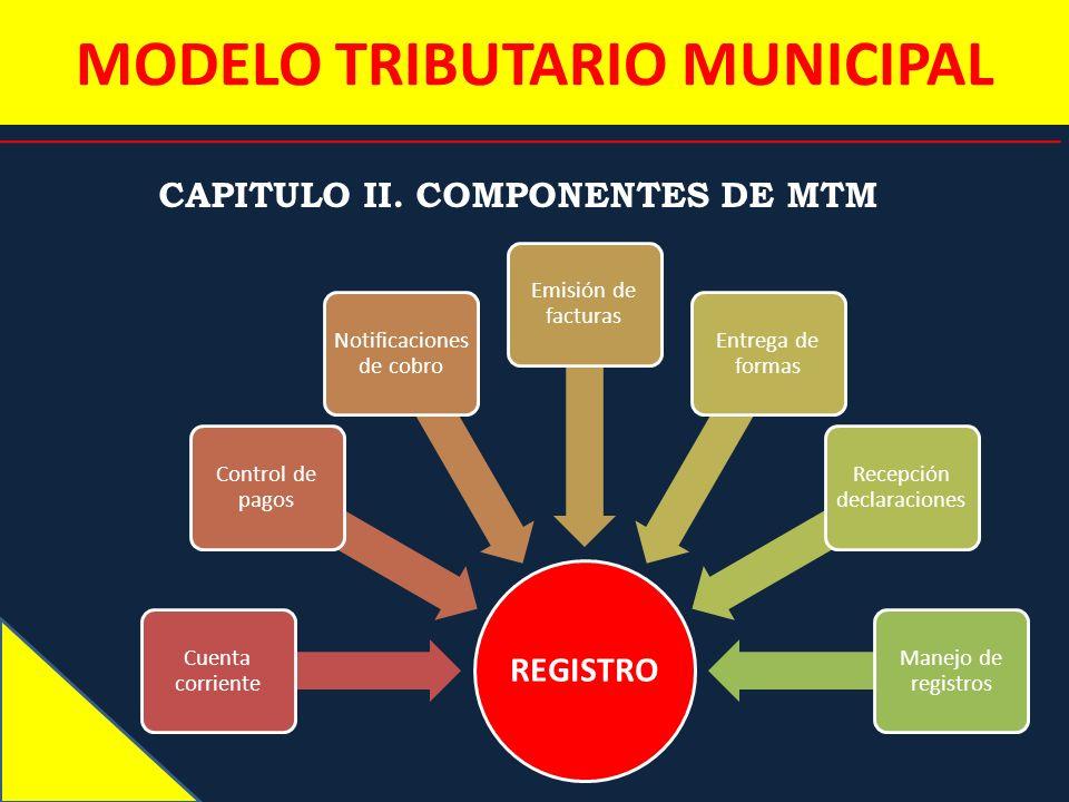 MODELO TRIBUTARIO MUNICIPAL CAPITULO II. COMPONENTES DE MTM REGISTRO Cuenta corriente Control de pagos Notificaciones de cobro Emisión de facturas Ent