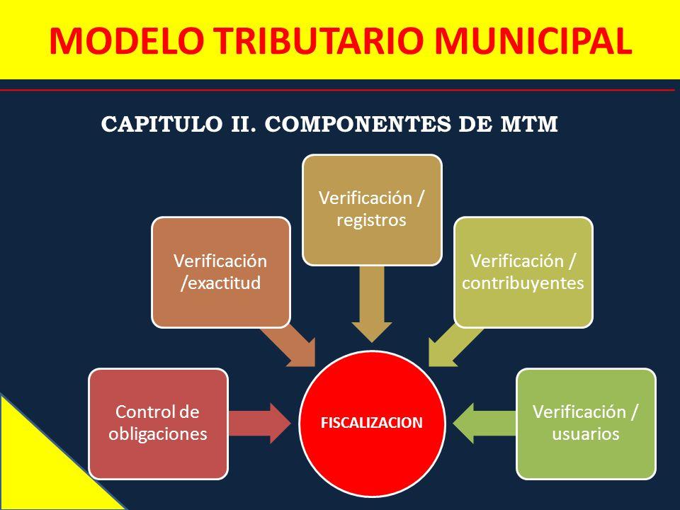 MODELO TRIBUTARIO MUNICIPAL CAPITULO II. COMPONENTES DE MTM FISCALIZACION Control de obligaciones Verificación /exactitud Verificación / registros Ver