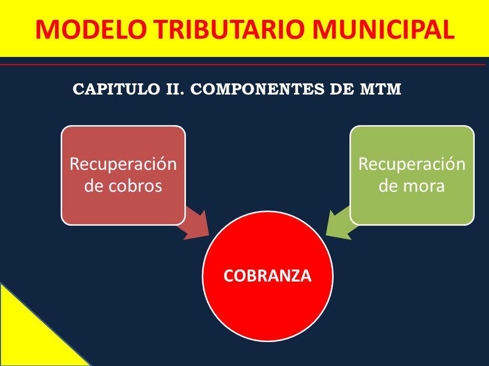 MODELO TRIBUTARIO MUNICIPAL CAPITULO II. COMPONENTES DE MTM COBRANZA Recuperación de cobros Recuperación de mora