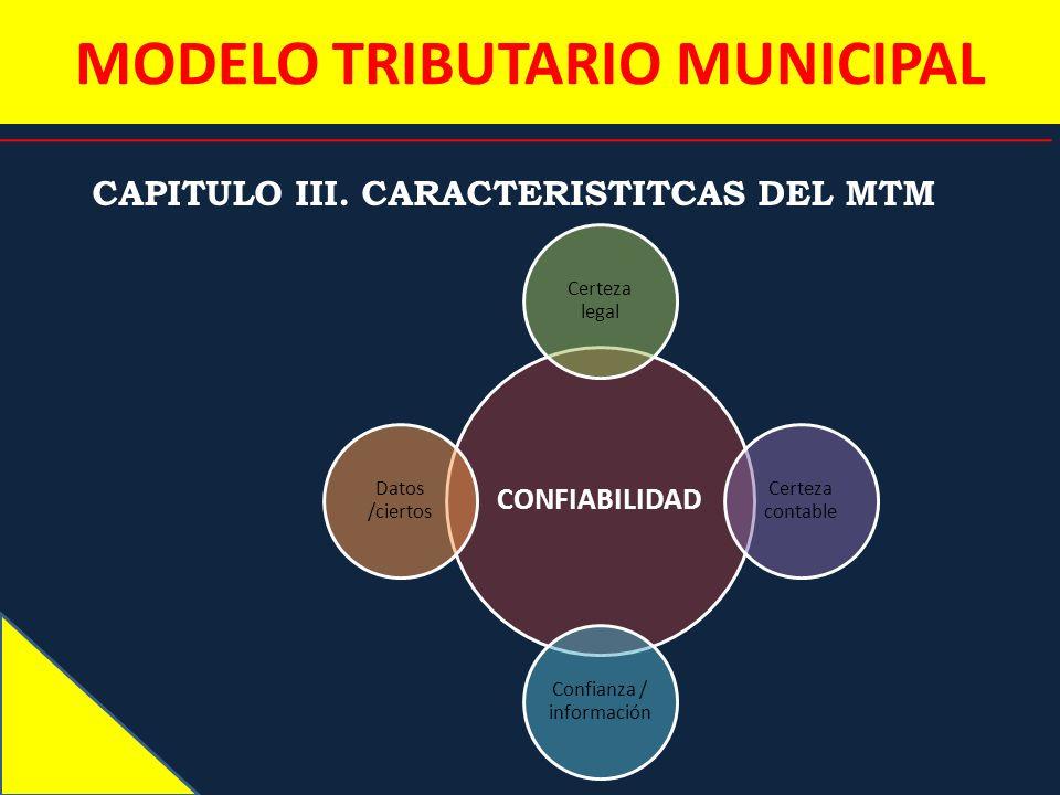 MODELO TRIBUTARIO MUNICIPAL CAPITULO III. CARACTERISTITCAS DEL MTM CONFIABILIDAD Certeza legal Certeza contable Confianza / información Datos /ciertos