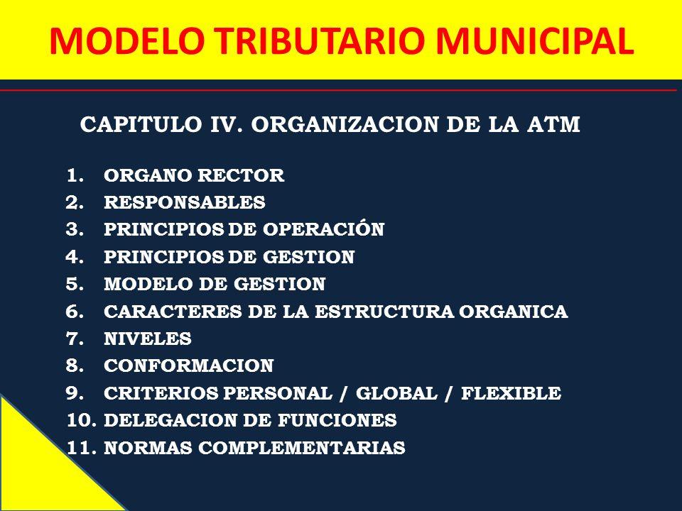 MODELO TRIBUTARIO MUNICIPAL CAPITULO IV. ORGANIZACION DE LA ATM 1.ORGANO RECTOR 2.RESPONSABLES 3.PRINCIPIOS DE OPERACIÓN 4.PRINCIPIOS DE GESTION 5.MOD