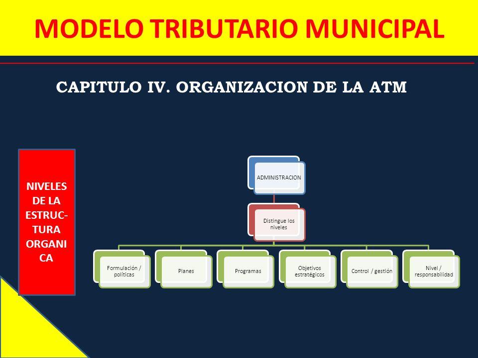 MODELO TRIBUTARIO MUNICIPAL CAPITULO IV. ORGANIZACION DE LA ATM NIVELES DE LA ESTRUC- TURA ORGANI CA ADMINISTRACION Distingue los niveles Formulación