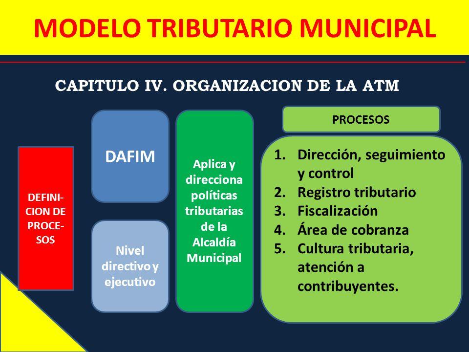 MODELO TRIBUTARIO MUNICIPAL CAPITULO IV. ORGANIZACION DE LA ATM DEFINI- CION DE PROCE- SOS DAFIM Nivel directivo y ejecutivo Aplica y direcciona polít