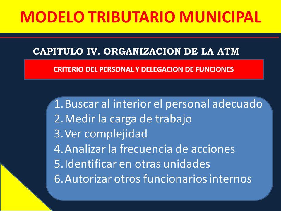 MODELO TRIBUTARIO MUNICIPAL CAPITULO IV. ORGANIZACION DE LA ATM CRITERIO DEL PERSONAL Y DELEGACION DE FUNCIONES 1.Buscar al interior el personal adecu