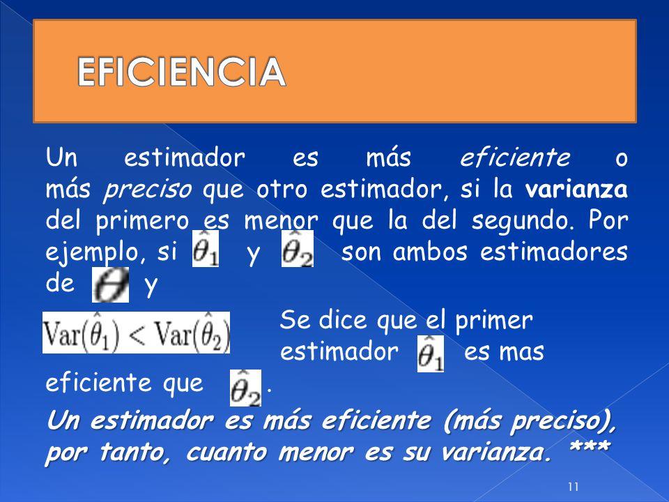 Un estimador es más eficiente o más preciso que otro estimador, si la varianza del primero es menor que la del segundo. Por ejemplo, si y son ambos es