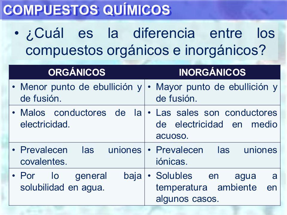 COMPUESTOS QUÍMICOS ¿Cuál es la diferencia entre los compuestos orgánicos e inorgánicos? ORGÁNICOSINORGÁNICOS Menor punto de ebullición y de fusión. M