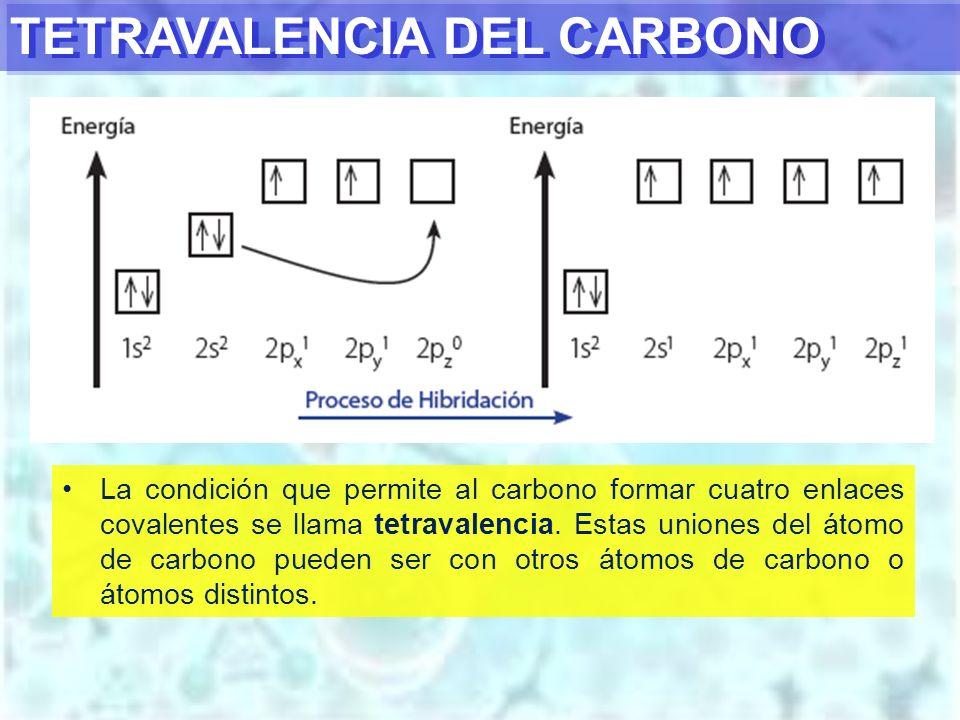TETRAVALENCIA DEL CARBONO La condición que permite al carbono formar cuatro enlaces covalentes se llama tetravalencia. Estas uniones del átomo de carb