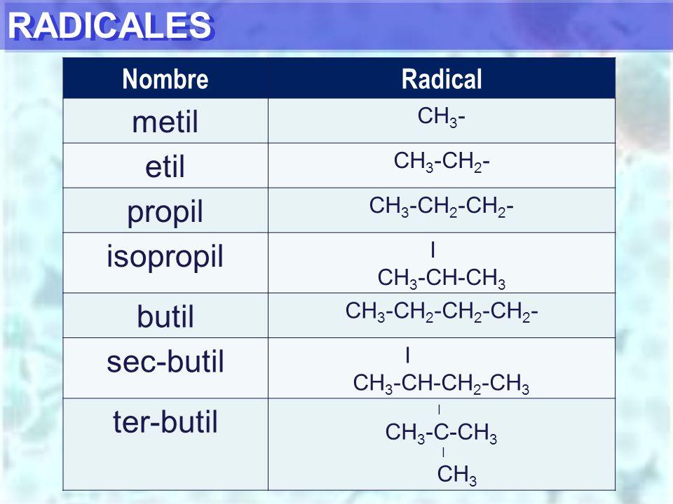 RADICALES NombreRadical metil CH 3 - etil CH 3 -CH 2 - propil CH 3 -CH 2 -CH 2 - isopropil I CH 3 -CH-CH 3 butil CH 3 -CH 2 -CH 2 -CH 2 - sec-butil I