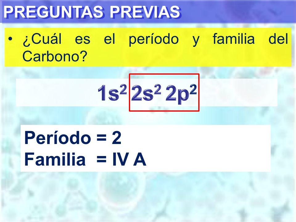 PREGUNTAS PREVIAS ¿Cuál es la Estructura de Lewis del metano (CH 4 ) (C Z=6 ; H Z=1 ).