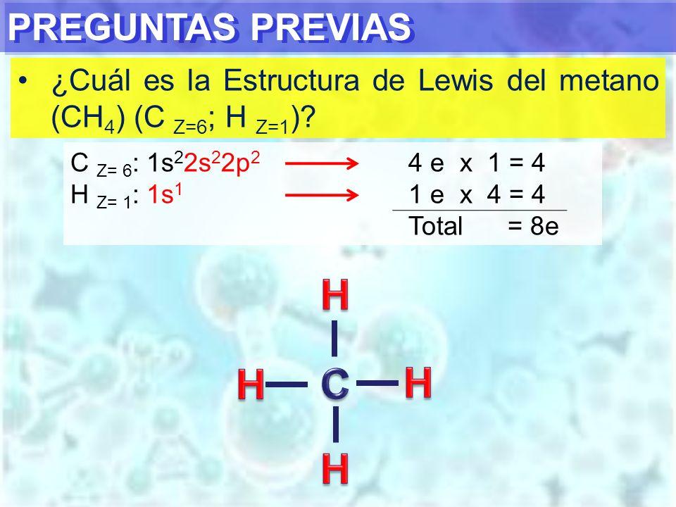 PREGUNTAS PREVIAS ¿Cuál es geometría molecular del metano (CH 4 ).