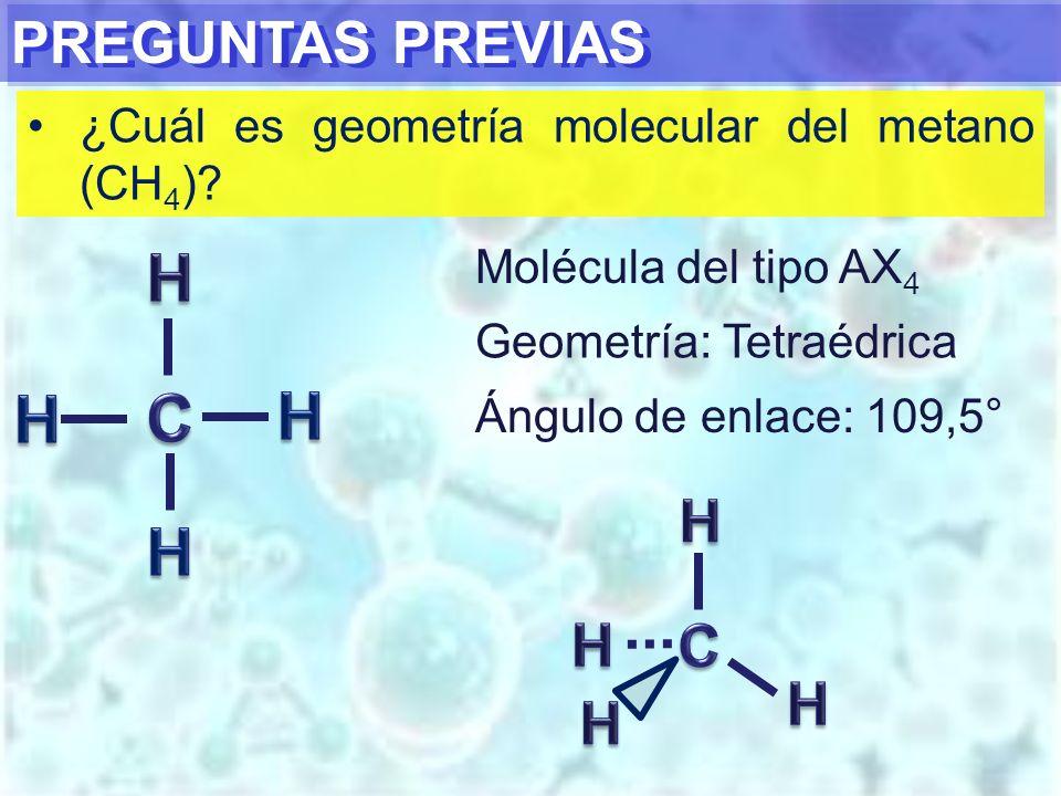 LONGITUD DE ENLACE Tipo de EnlaceLongitud de enlace (A)Energía de enlace (Kj/mol) C-C1,54348 C=C1,34614 CC1,20839
