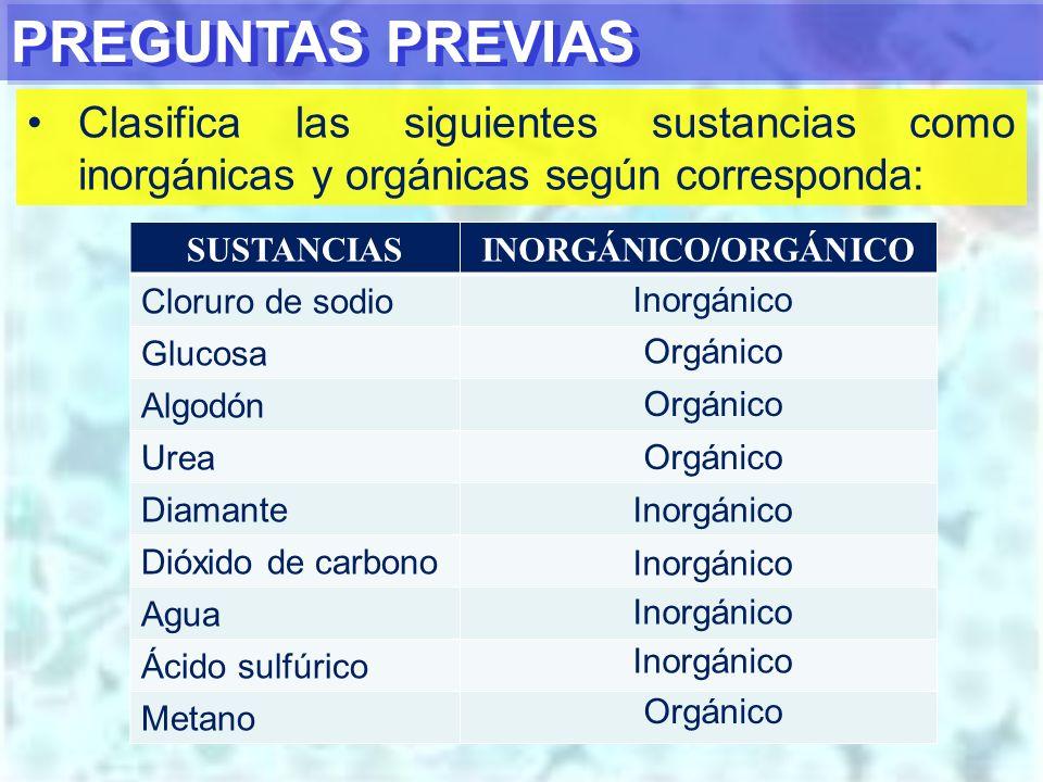 PREGUNTAS PREVIAS Clasifica las siguientes sustancias como inorgánicas y orgánicas según corresponda: SUSTANCIASINORGÁNICO/ORGÁNICO Cloruro de sodio G