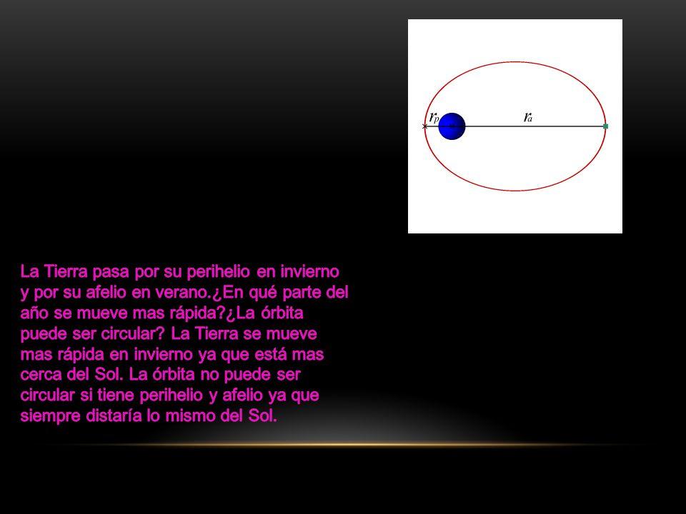 La ley de la gravitación universal te dice que dos cuerpos se atraen con una fuerza que es proporcional a sus masas e inversamente proporcional al cuadrado de su distancia.