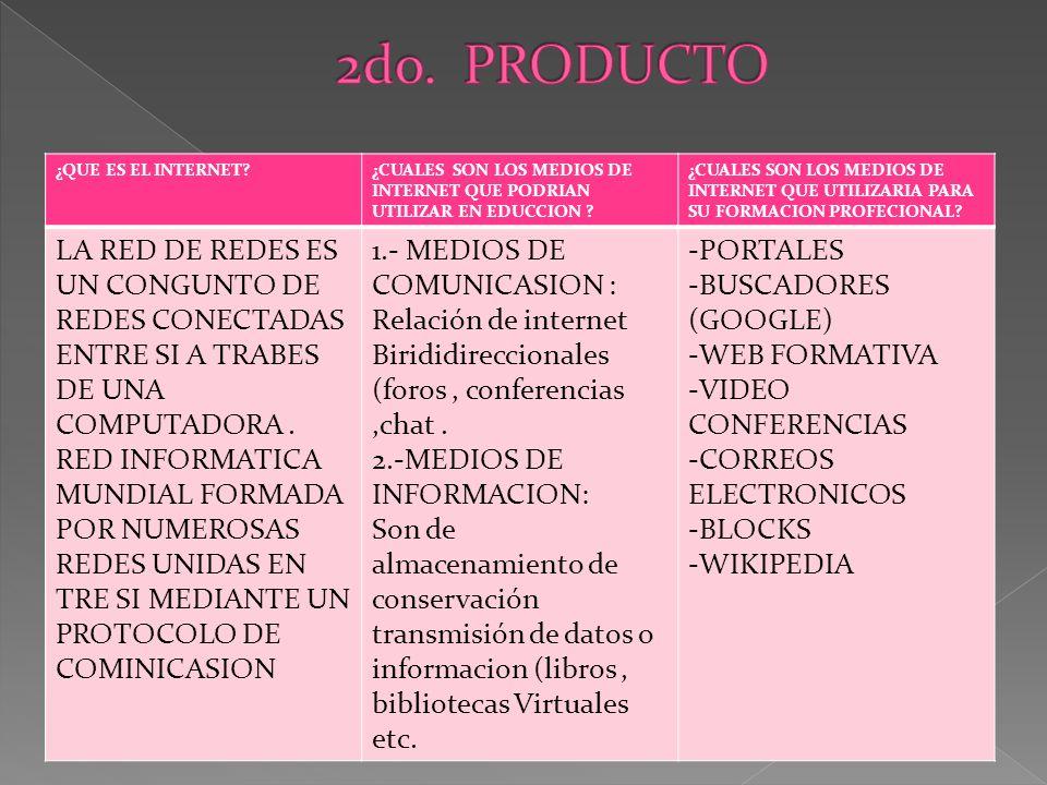 CARACTERISTICASPAGINAS ELECTRONICAS EVOLUCION DE LA WEB DE 1.0 A 2.0GOOGLE MAPS MAEJAN VIDEO MUSICAWEB LOCK APLICACIONES EN LINEAYOU TUBE,GOOGLE VIDEO REDES SOCIALESFACE BOOK,TIW TER, YAHO MARCADORES SOCIALESORTUR UTIL I DIVERTIDASAFARI,GOOGLE BIRIDIRECCIONALFIRE FOX DOWNLAUND