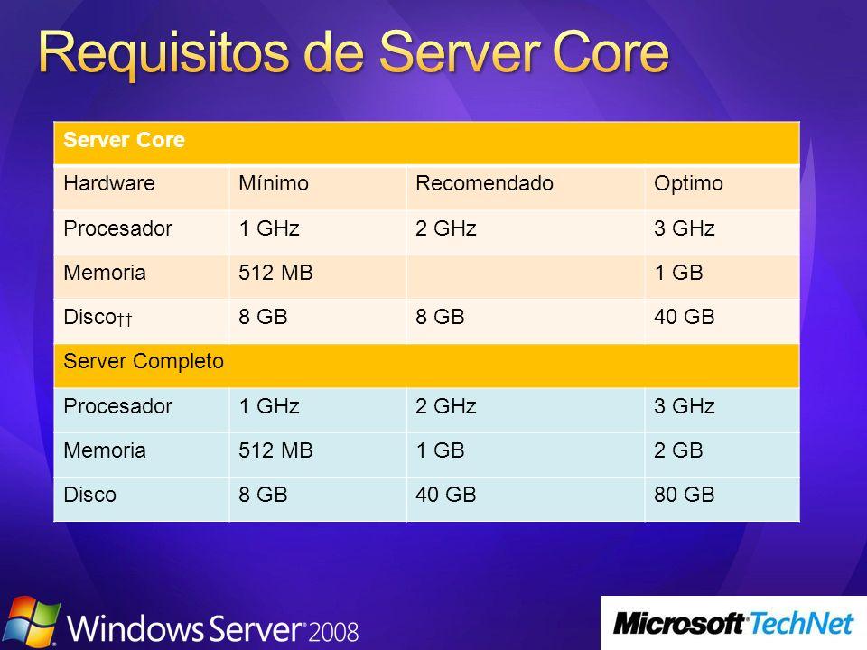Server Core HardwareMínimoRecomendadoOptimo Procesador1 GHz2 GHz3 GHz Memoria512 MB1 GB Disco 8 GB 40 GB Server Completo Procesador1 GHz2 GHz3 GHz Mem