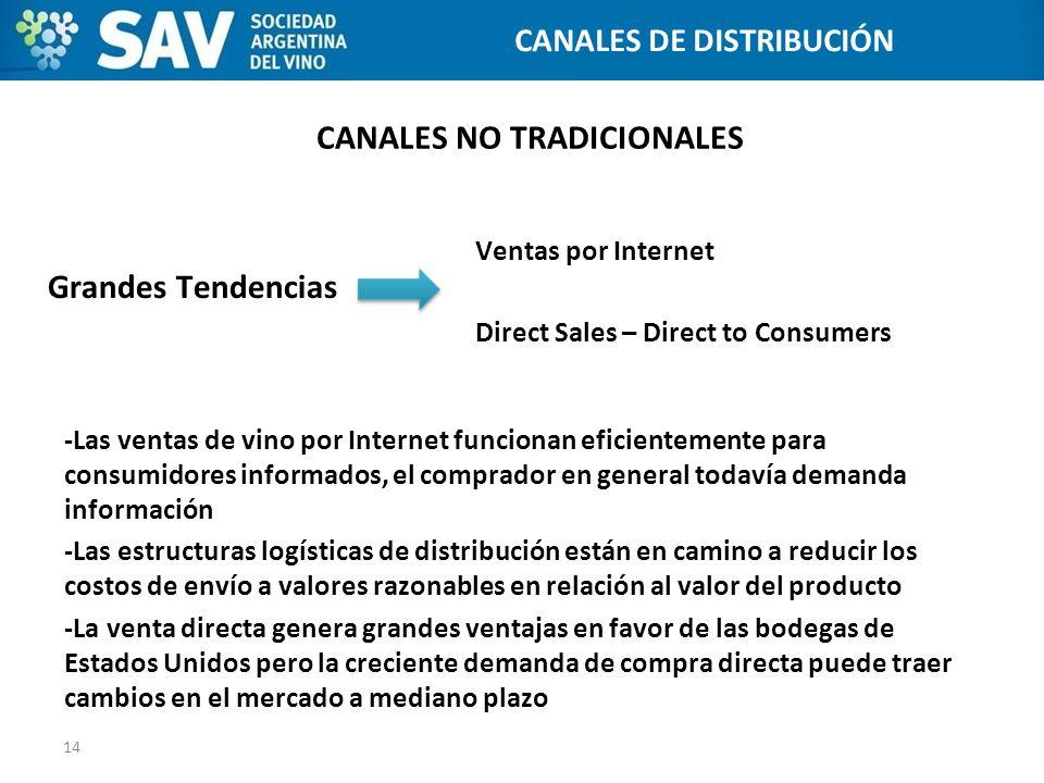CANALES NO TRADICIONALES 14 CANALES DE DISTRIBUCIÓN Grandes Tendencias CANALES DE DISTRIBUCIÓN Direct Sales – Direct to Consumers Ventas por Internet