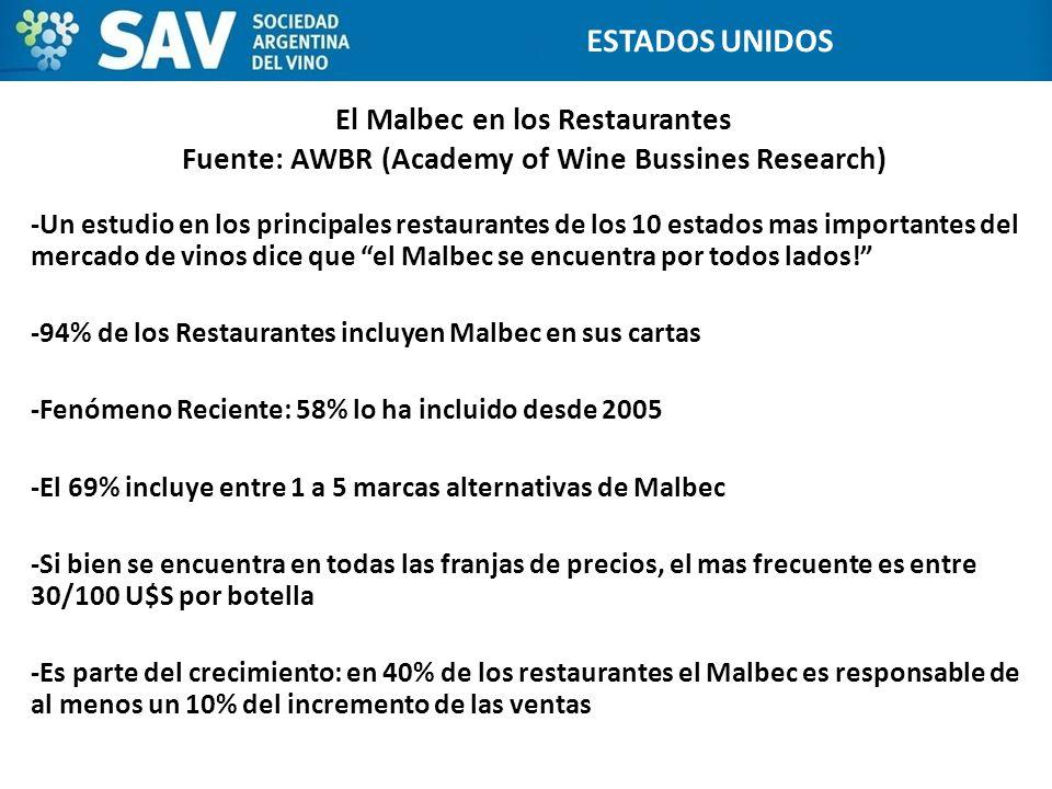 El Malbec en los Restaurantes Fuente: AWBR (Academy of Wine Bussines Research) -Un estudio en los principales restaurantes de los 10 estados mas impor