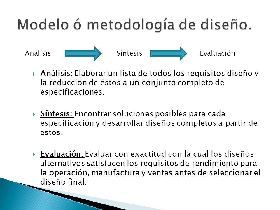Análisis: Elaborar un lista de todos los requisitos diseño y la reducción de éstos a un conjunto completo de especificaciones. Síntesis: Encontrar sol