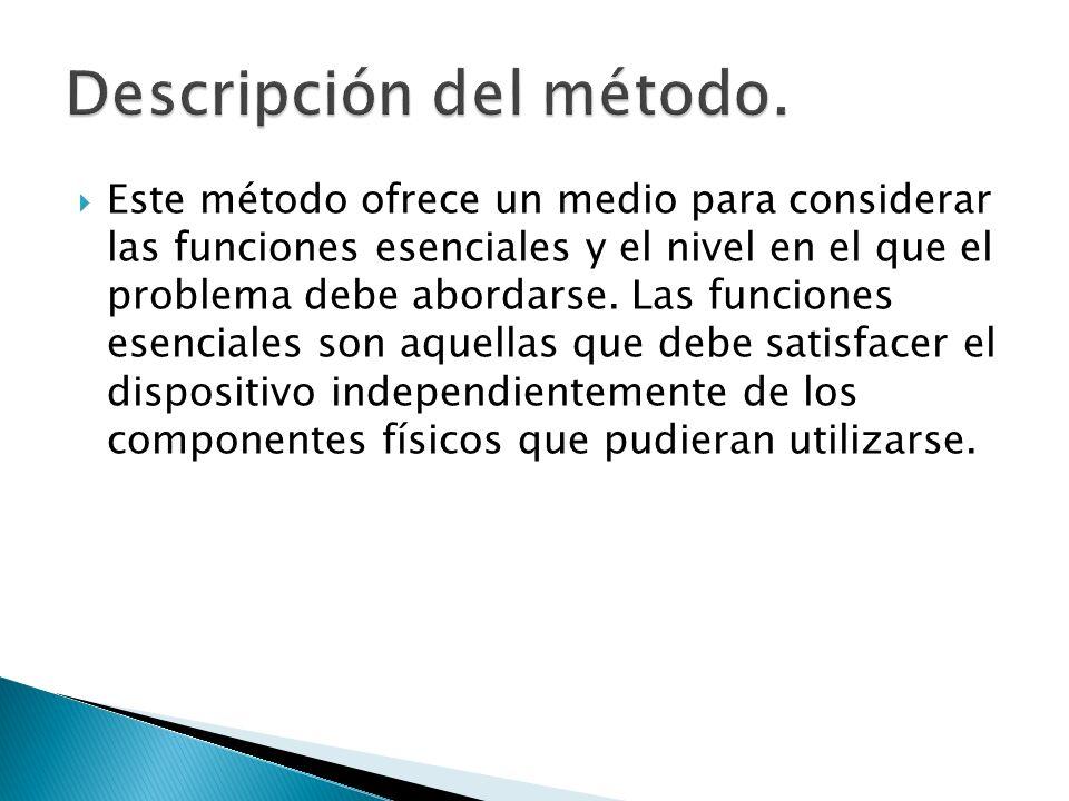Este método ofrece un medio para considerar las funciones esenciales y el nivel en el que el problema debe abordarse. Las funciones esenciales son aqu